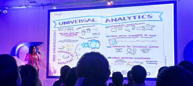 Sesión de análisis web en google partners